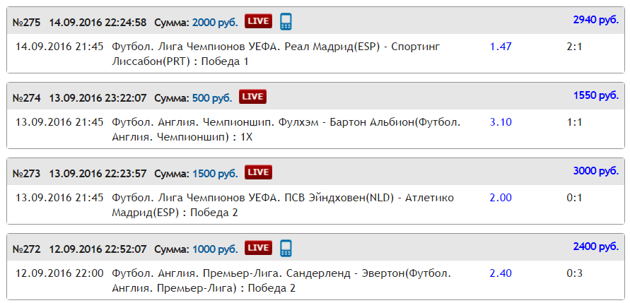 Лайв Профит. Евгений Тоболкин