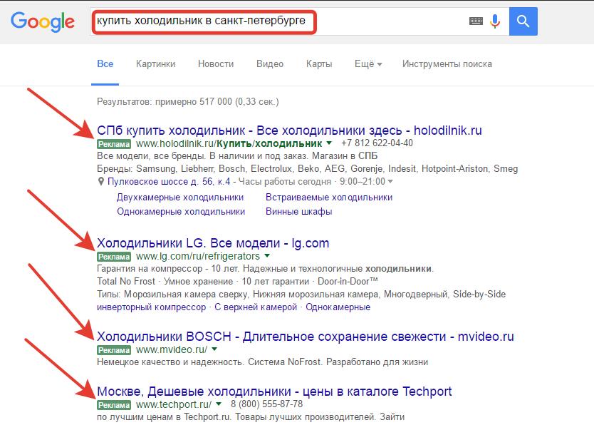 Google Adwords Set