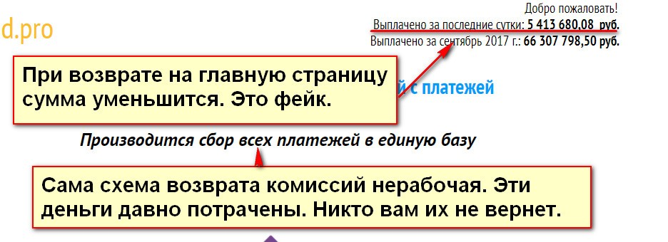 Refund.pro, Return-system.ru, Международный сервис по возврату комиссий с платежей
