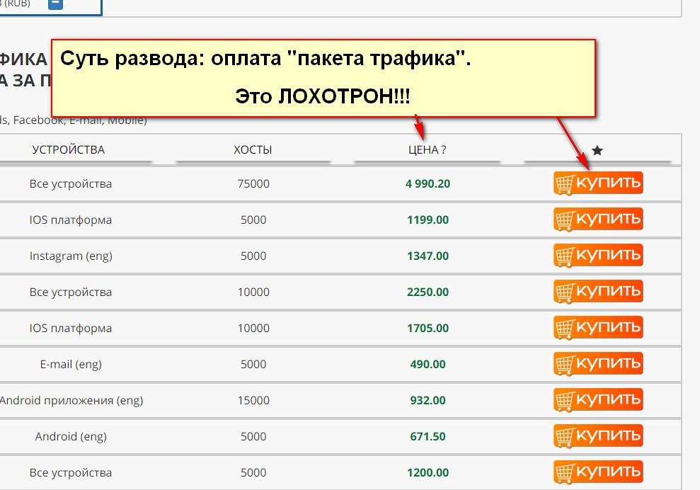 Hot Sale Click, Татьяна Волкова, покупка и продажа трафика