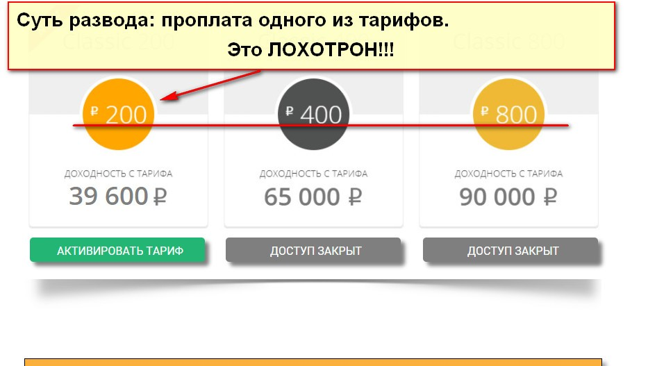 3D Matrix, Online Test