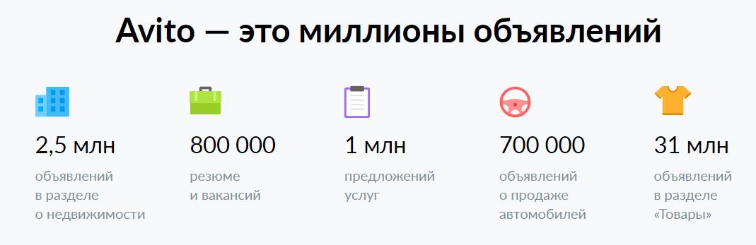 Денежный Avito, Денежный Авито, Максим Романов, заработок на авито