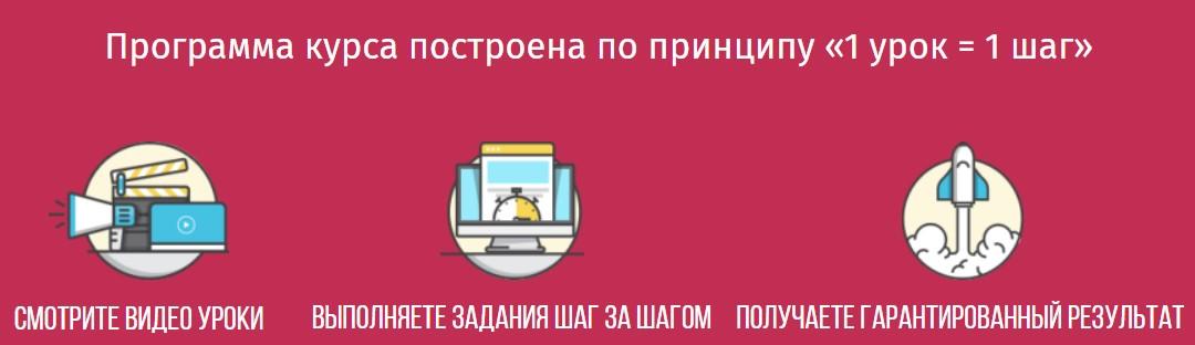Big-Money, Андрей Тарасов, заработок на видео