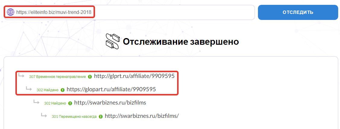 Elite Infobiz, Владимир Медведев, Легкий способ получать от 5000 рублей ежедневно