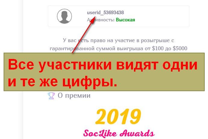 SocLike Awards, ежегодная премия онлайн активности