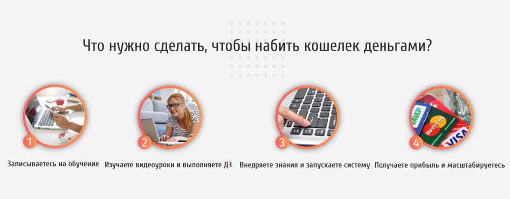 Денежная Пушка, Константин Руднев