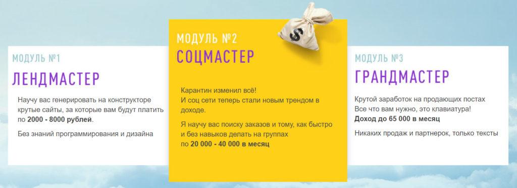 Рецепты Дохода, Алексей Дощинский