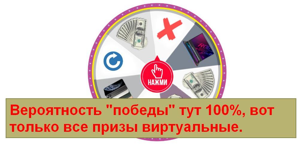 Раздача Призов Mail Roulette, ежегодный розыгрыш призов для пользователей электронной почты, Международная ассоциация рекламодателей