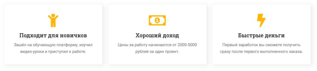 Фабрика Сайтов, быстрый заработок на простых сайтах