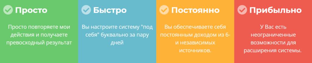 По зернышку, 6 источников дохода, Александр Писаревский