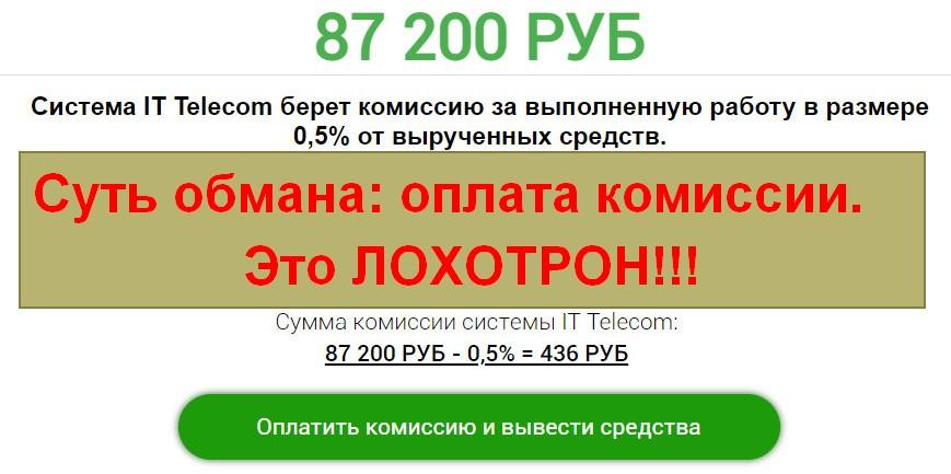 IT Telecom, заработок на продаже интернета