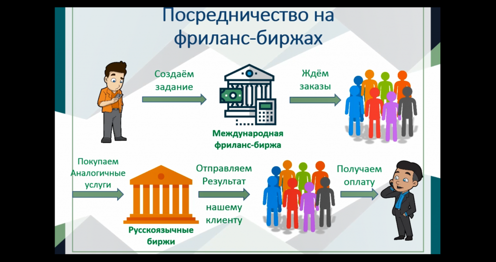 Долларовый Магнит, Info Profit, Роман Златов