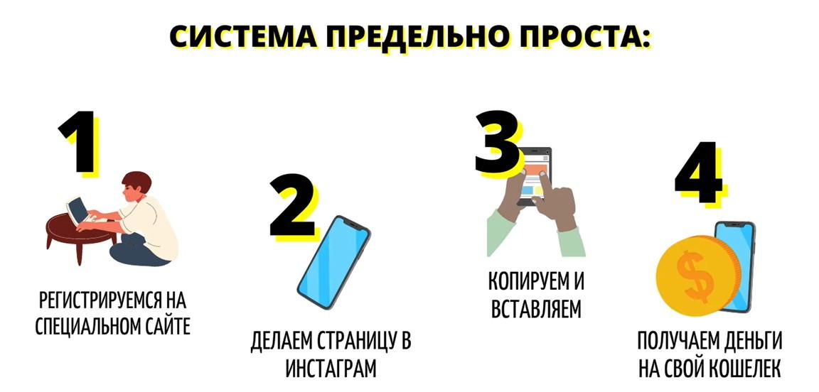Лёгкий Доллар, заработок с телефона, Александр Юсупов, Сапыч