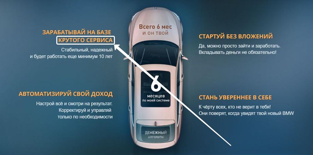 Денежный Алгоритм, Дмитрий Алексеев