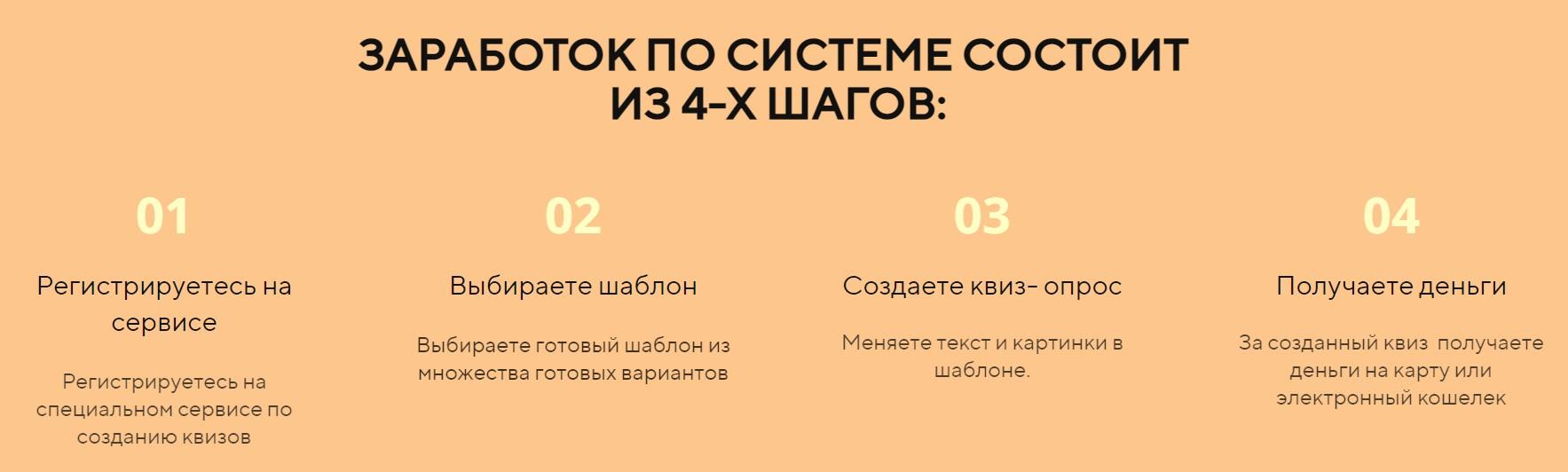 Система Быстрый Квиз, курс Быстрый Квиз, Софья Козырева